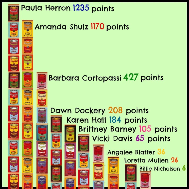 Overall standing graph